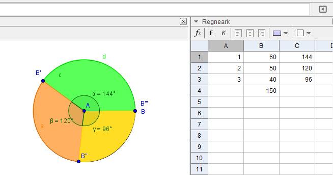Lav dit eget cirkeldiagram